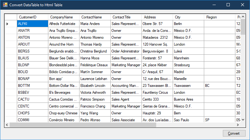 c# convert datatable to html table